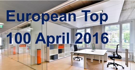 Top 100 April